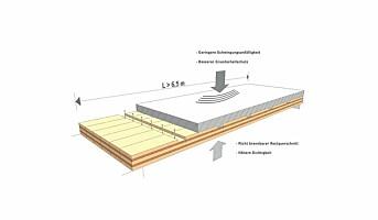 Seminar: Tre og betong - Komposittdekker i samvirke